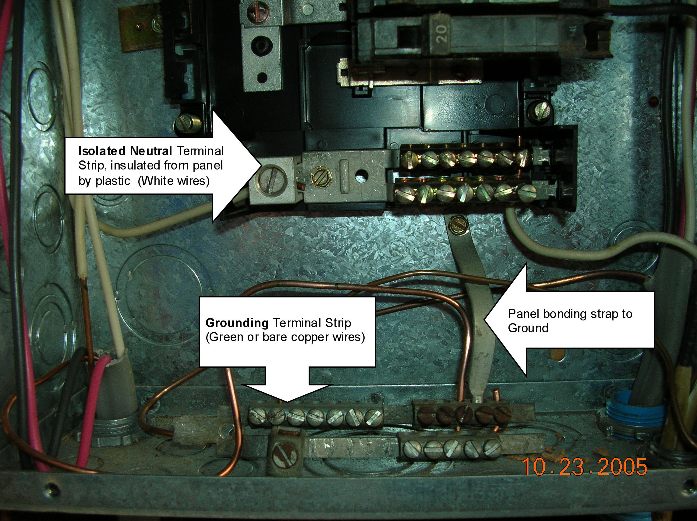 Electricity Ground Fault Circuit Interrupter for your trailer ...